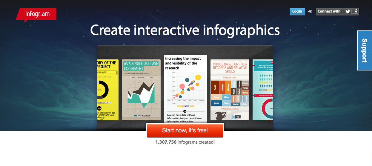 Create infographics free online