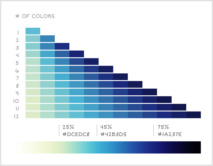 choose-color-palette-for-infographic-tips-from-professionals - 10