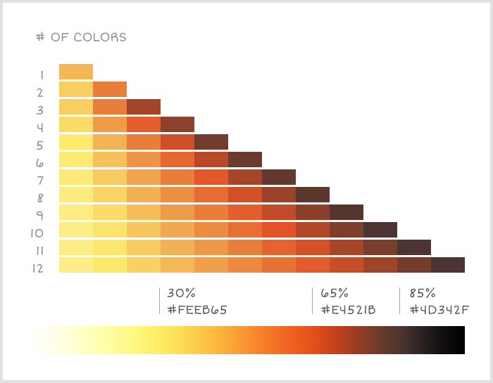 choose-color-palette-for-infographic-tips-from-professionals - 11