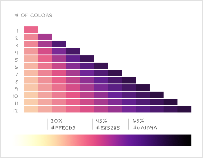choose-color-palette-for-infographic-tips-from-professionals - 12